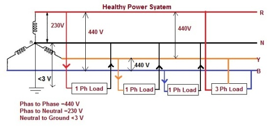 Electrical And Electronics Faqs The Road Less Box Blog