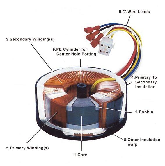 toroidal transformer the road less box blog 2wire rs 485 wiring diagram toroidal transformer wiring diagram #4